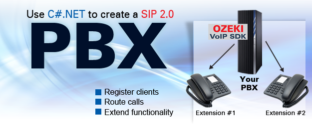 VoIP SIP software to develop a SIP PBX using C#.NET