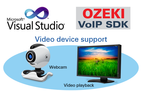 supported video devices in ozeki voip sip sdk